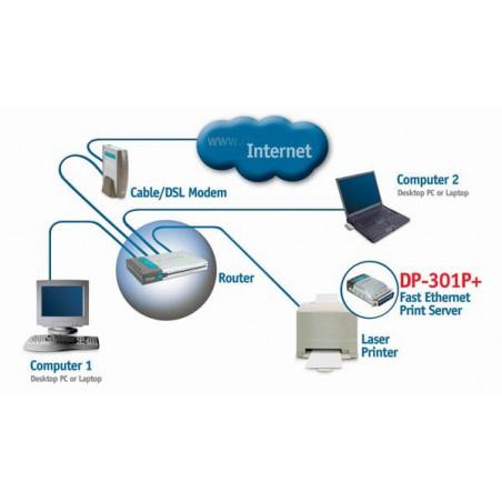 Serveur d'impression DP 301P+ Fast Ethernet Vers Port Parallèle