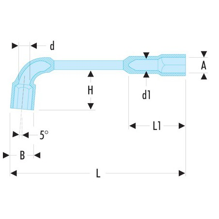 Clé à pipe Facom 75.6