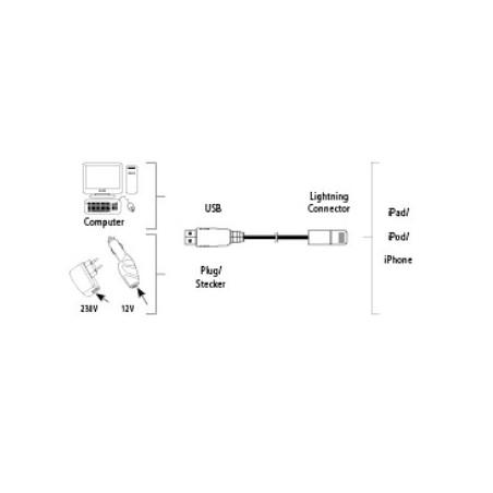 """Câble de branchement Hama """"Lightning"""" pour iPad"""