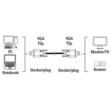 Câble Hama VGA blindé Mâle/Mâle 1.8 M