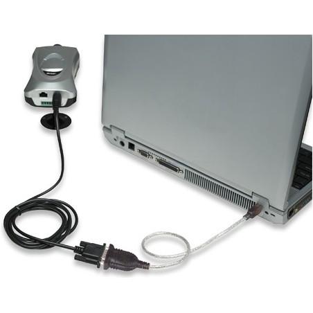 Convertisseur VGA en HDMI