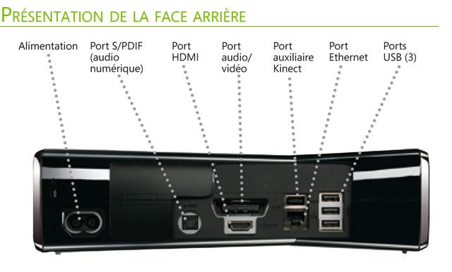 disque dur interne xbox 360